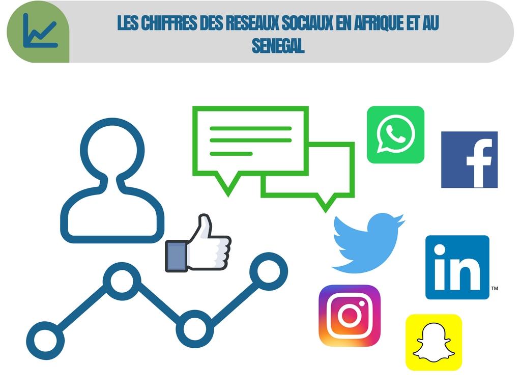 réseaux sociaux en Afrique