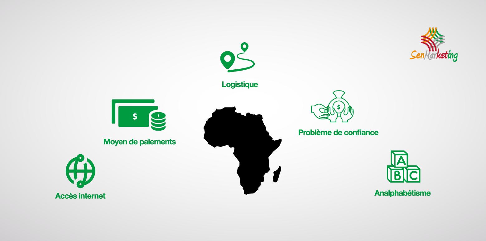 Quel avenir pour l'e-commerce en Afrique